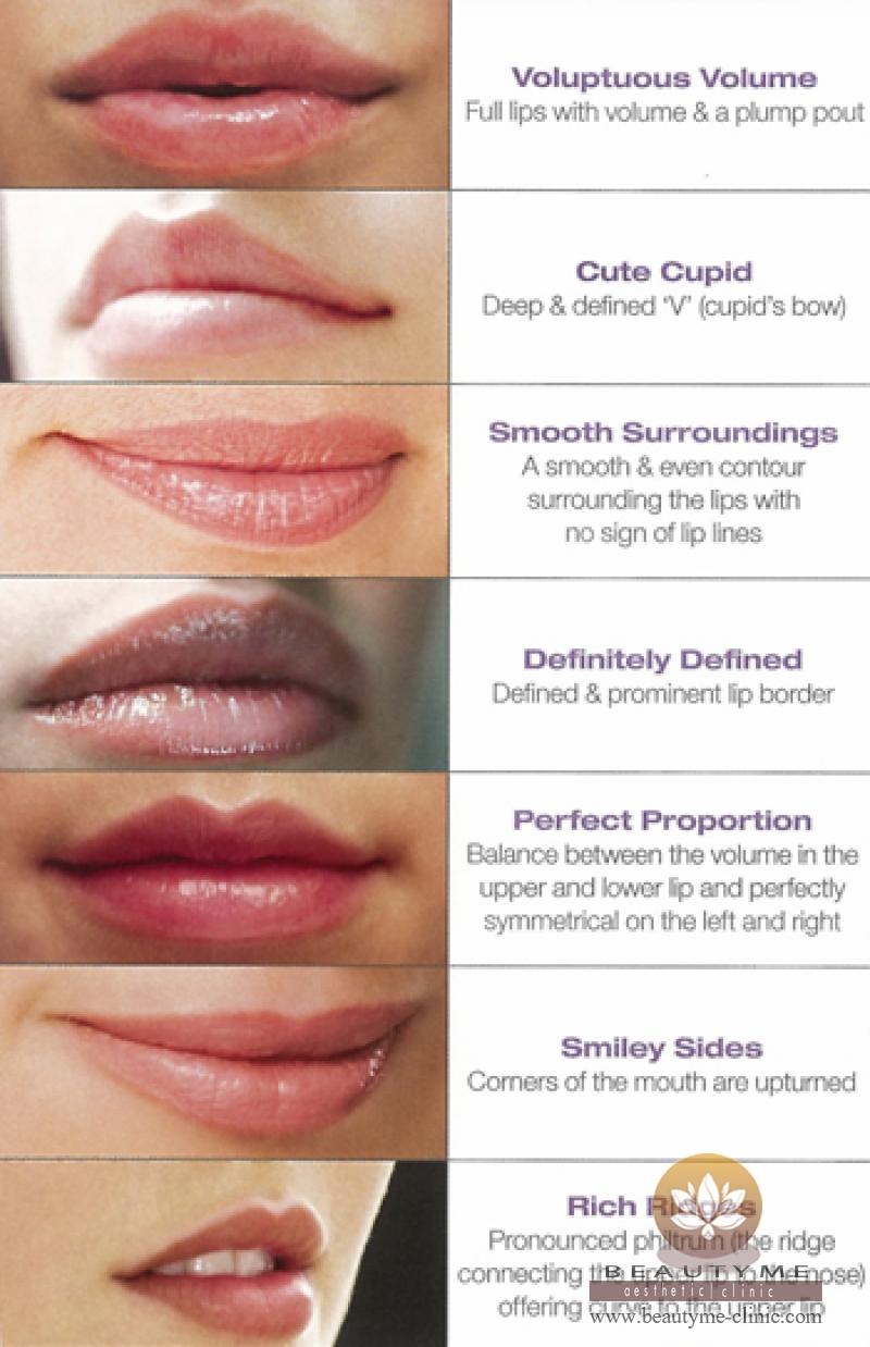 Lips Augmentation Seksi